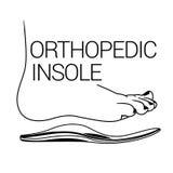 Orthopedic 01 Royalty Free Stock Photo