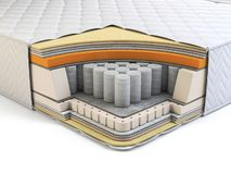 Orthopedic mattress layers and with pocket springs stock image