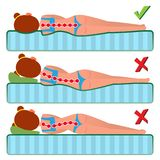 Orthopedic Mattress Vector. Sleeping Position. Bad And Good. Various Mattresses. Comfortable Bed. Pillow. Correct Spine royalty free illustration