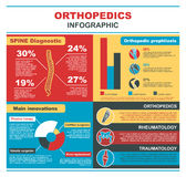 Orthopedic medicine infographics with charts Royalty Free Stock Photos