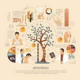 Orthopedics Infographics mieszkania układ ilustracja wektor