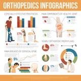 Ortopedia piana Infographics illustrazione di stock