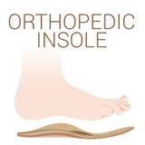 Ortopediska 01 Arkivbild
