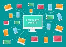 Os ícones do computador e do dispositivo, monitor, almofada, móbil, PC, ícones responsivos do Web site, ícones ajustaram-se, ícon Imagens de Stock