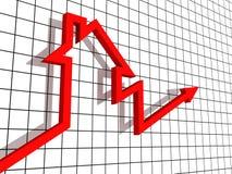 Os bens imobiliários crescentes abrigam o gráfico das vendas no branco Foto de Stock Royalty Free