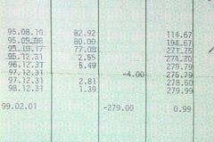 Os dígitos em formulários padrão foram imprimidos usando o PR da baixo-qualidade da matriz imagem de stock