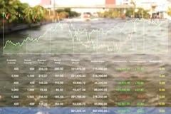 Os dados do mercado de valores de ação posicionam a informação do CCB do problema da área de inundação Fotografia de Stock