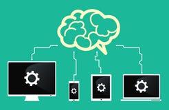 Os dispositivos conectam ao cérebro Uma comunicação dos dispositivos Tecnologia de comunicação Ilustração do vetor Smartphone, PC Imagem de Stock