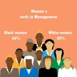 Os executivos team o crescimento infographic com em porcentagem da senhora do negócio do trabalho na gestão Foto de Stock