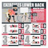 Os exercícios abaixam para trás o infographics dos cuidados médicos ilustração do vetor