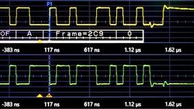 Os gráficos fazem um mapa na tela de monitor, fundo científico do conceito da análise dos testes de controle da medida Fotografia de Stock