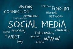 Os media sociais exprimem a nuvem Foto de Stock