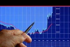 Os mercados vão acima imagem de stock