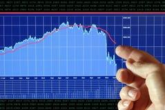Os mercados vão para baixo fotografia de stock