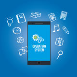 OS operating system on mobilephone Stock Photos