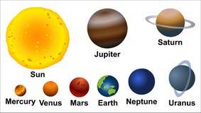 Os planetas Ilustração Stock