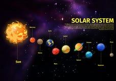 Os planetas posicionam no espaço perto de Sun ilustração stock