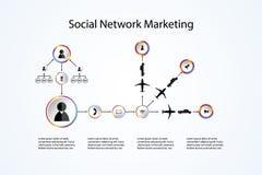 Os povos o transporte do mercado que do conceito do ícone da rede comunica a ilustração do vetor da tecnologia no fundo branco co Fotos de Stock