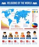 Os símbolos religiosos do vetor infographic do mundo da religião e o sread aderente traçam o molde ilustração stock
