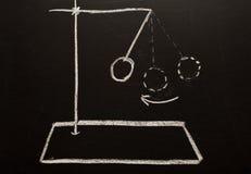 Oscillazione del pendolo Immagine Stock