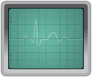 Oscilloscope Royalty Free Stock Images