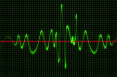 Oscilloscope Royalty Free Stock Photo