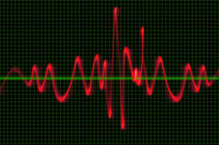 Oscilloscope Image stock
