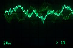 Oscilloscope waveform. Green with voltage and time scale present Royalty Free Stock Photos