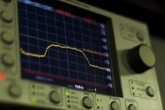 Osciloscope Stock Images