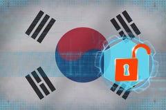 Oskyddat Republiken Korea Sydkorea nätverk Netto skyddsbegrepp Royaltyfri Bild