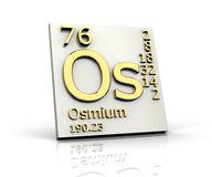 Osmium form Periodic Table of Elements Royalty Free Stock Photos