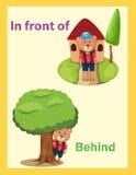 Oso de la historieta con vocabulario delante de y detrás Imagen de archivo