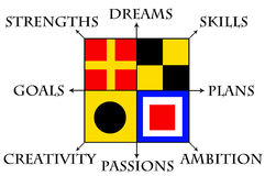 Osobisty kompas Obrazy Royalty Free