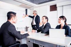 Osobisty rozwój, trenowanie i kurs treningowy dla Biznesowej pracy zespołowej, fotografia stock