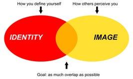 osobowość Obraz Stock