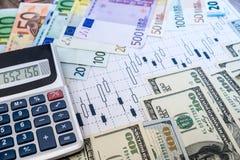 Oss dollar- och euroräkningar Arkivfoto