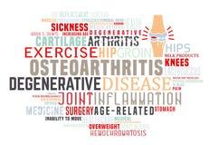Osteoarthritis Tags Cloud. For medical design. Bones injury. Arthritis lettering poster. Leg pictogram. Rheumatism concept. Broken bone design. Editable vector stock illustration