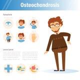 Osteochondrosis Homem Vetor cartoon Imagem de Stock