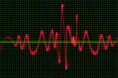 Oszillograph Stockbild