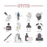 Otitis. Symptoms, Treatment. Icons set. Vector signs for web graphics. Otitis. Symptoms. Icons set. Vector signs for web graphics Stock Photos