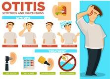 Otitis tecken och förhindranden smärtar i öraaffischvektor royaltyfri illustrationer