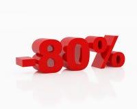 Ottanta per cento Immagini Stock Libere da Diritti