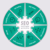 Ottimizzazione Infographic del motore di ricerca Fotografia Stock