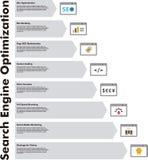Ottimizzazione Infographic del motore di ricerca Immagine Stock Libera da Diritti