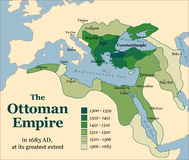 Ottoman Empire Acquisitions. The Ottoman Empire at its greatest extent in 1683. Vector illustration vector illustration