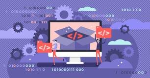 Otwarte źródła wektoru ilustracja Malutki język programowania persons pojęcie ilustracji