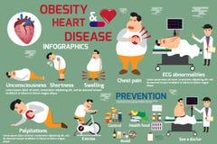 Otyłość i kierowa choroba infographic, szczegół objaw otyłość Obrazy Royalty Free