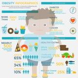 Otyłość infographic szablon Obrazy Stock