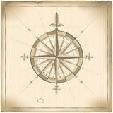 Oud Kompas stock illustratie