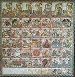 Oude Balinese astrologische grafiek Royalty-vrije Stock Foto's
